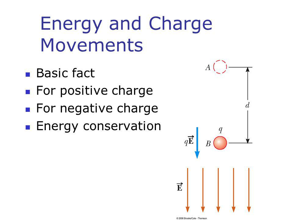 Energy and Charge Movements Basic fact For positive charge For negative charge Energy conservation
