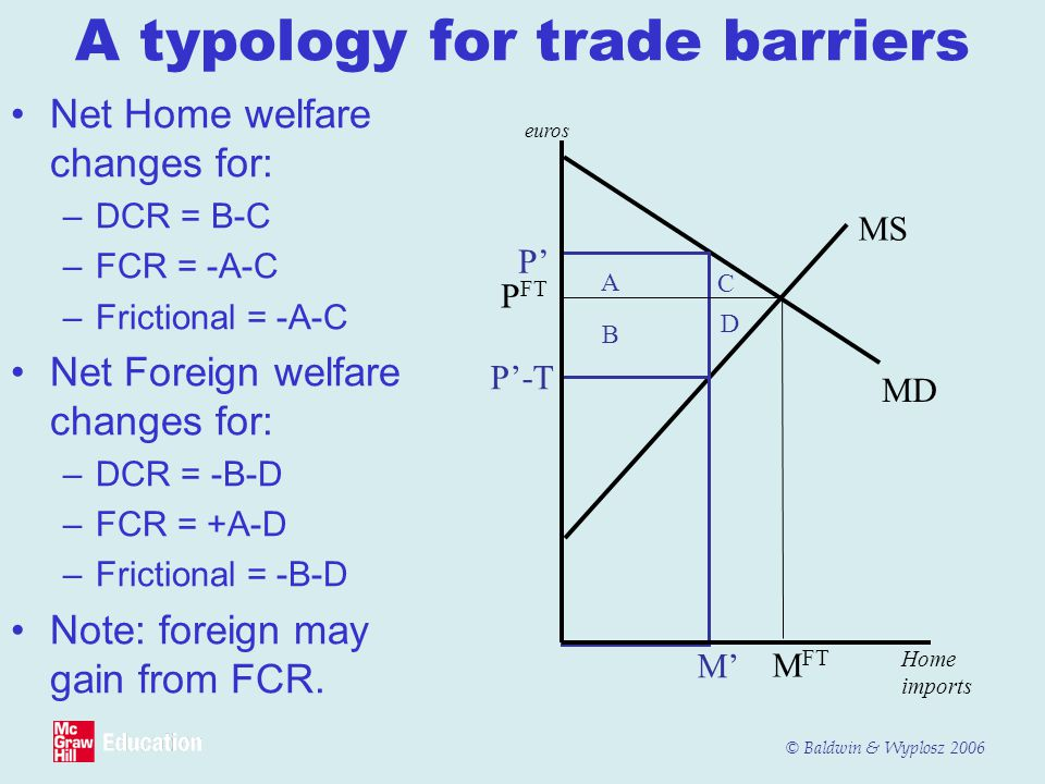 © Baldwin & Wyplosz 2006 A typology for trade barriers Net Home welfare changes for: –DCR = B-C –FCR = -A-C –Frictional = -A-C Net Foreign welfare changes for: –DCR = -B-D –FCR = +A-D –Frictional = -B-D Note: foreign may gain from FCR.