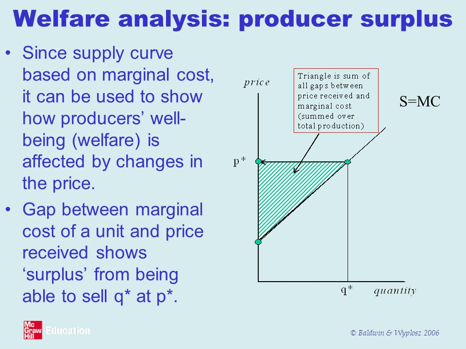 © Baldwin & Wyplosz 2006 Welfare analysis: producer surplus Since supply curve based on marginal cost, it can be used to show how producers' well- being (welfare) is affected by changes in the price.