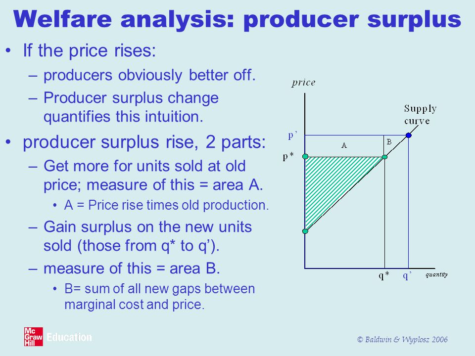 © Baldwin & Wyplosz 2006 Welfare analysis: producer surplus If the price rises: –producers obviously better off.