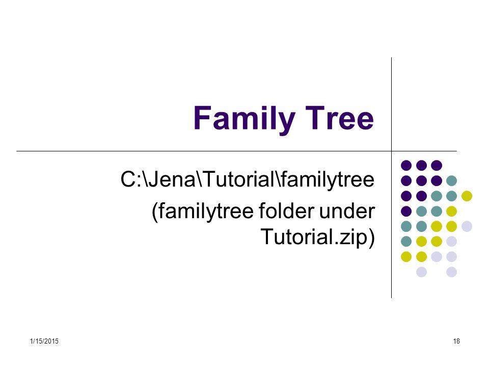 1/15/201518 Family Tree C:\Jena\Tutorial\familytree (familytree folder under Tutorial.zip)