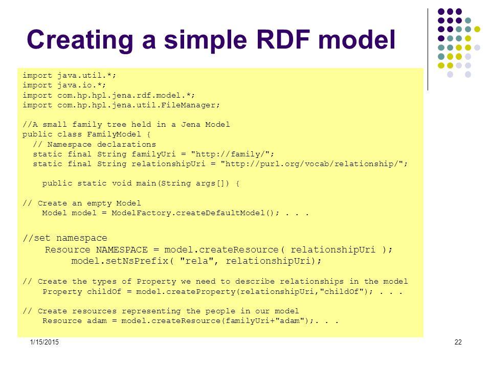 1/15/201522 Creating a simple RDF model import java.util.*; import java.io.*; import com.hp.hpl.jena.rdf.model.*; import com.hp.hpl.jena.util.FileMana