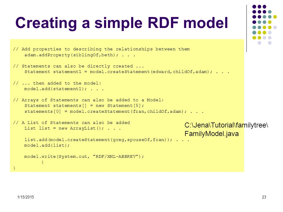 1/15/201523 Creating a simple RDF model // Add properties to describing the relationships between them adam.addProperty(siblingOf,beth);... // Stateme
