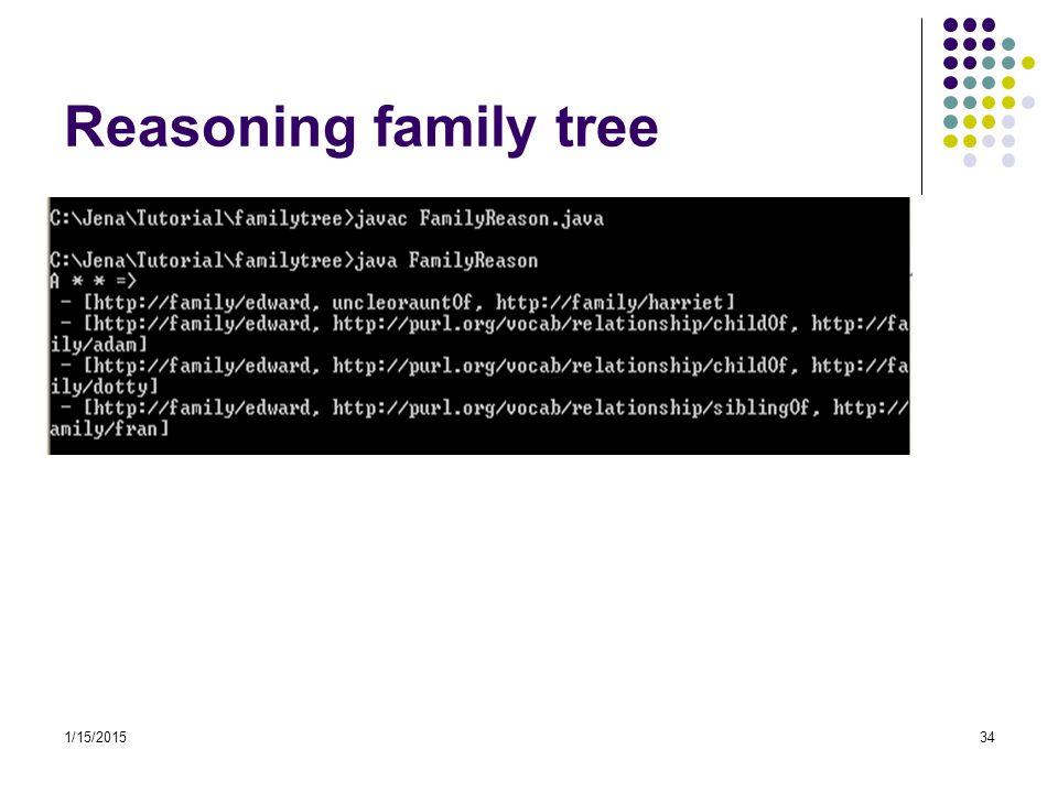1/15/201534 Reasoning family tree