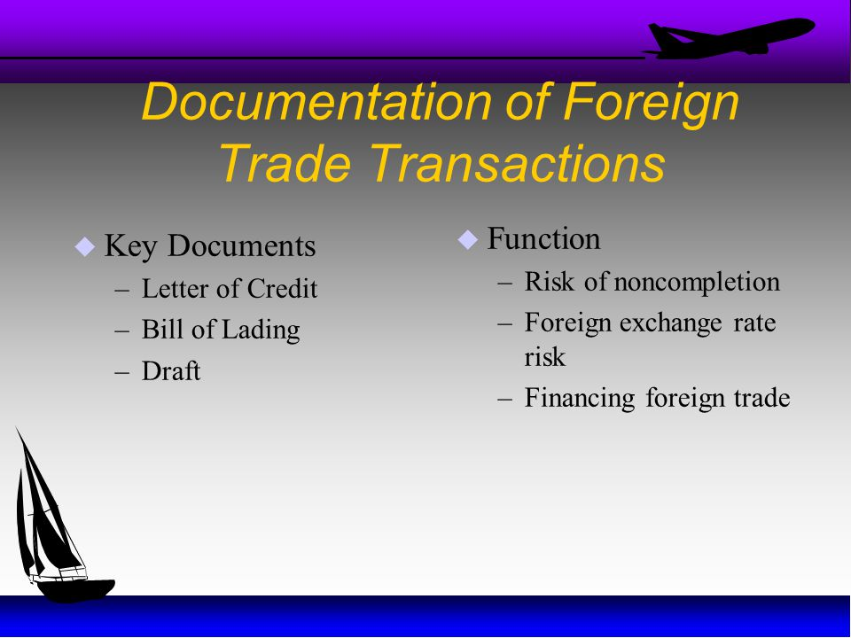 Documentation of Foreign Trade Transactions  Key Documents –Letter of Credit –Bill of Lading –Draft  Function –Risk of noncompletion –Foreign exchan