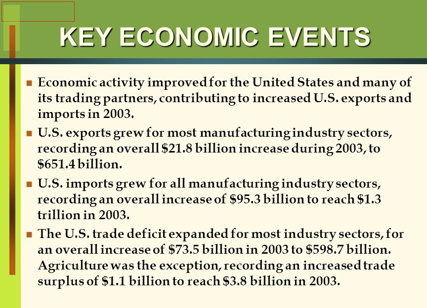 KEY ECONOMIC EVENTS Economic activity improved for the United States and many of its trading partners, contributing to increased U.S.