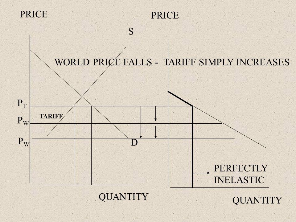 S PTPT PWPW TARIFF D PRICE QUANTITY PWPW WORLD PRICE FALLS - TARIFF SIMPLY INCREASES PERFECTLY INELASTIC
