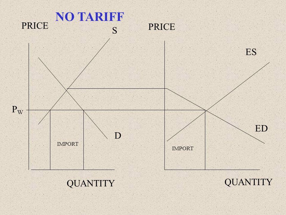 PRICE QUANTITY PWPW IMPORT NO TARIFF S D ES ED