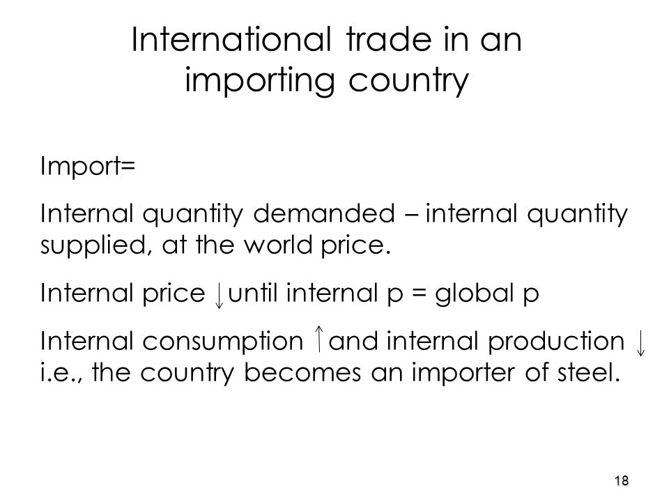 18 Import= Internal quantity demanded – internal quantity supplied, at the world price.