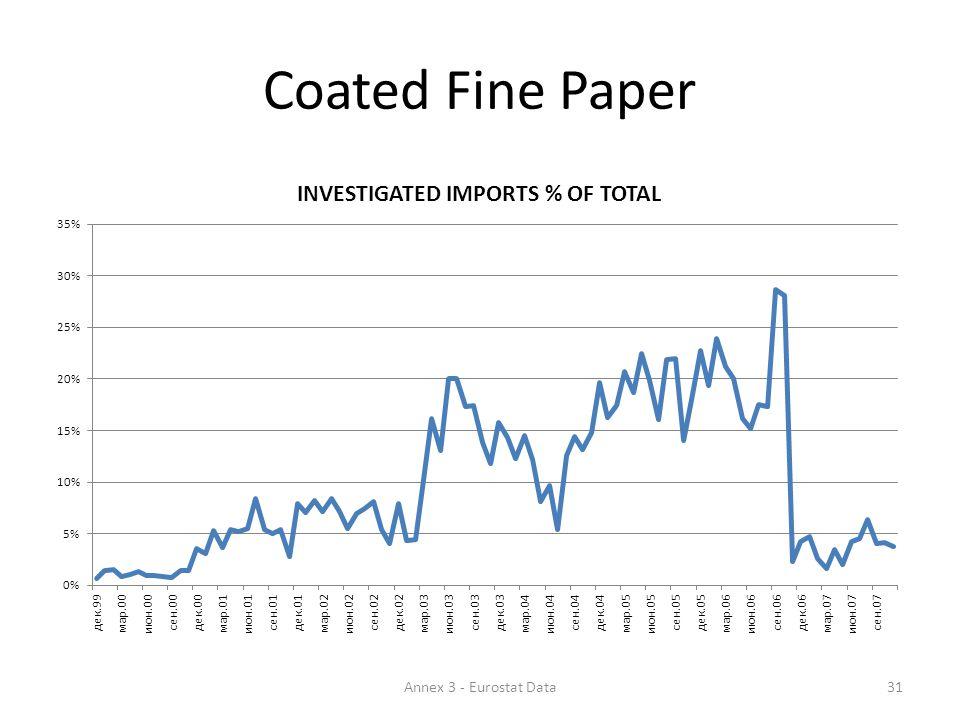Coated Fine Paper 31Annex 3 - Eurostat Data