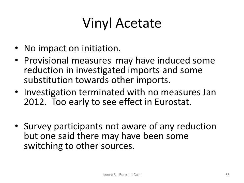 Vinyl Acetate No impact on initiation.