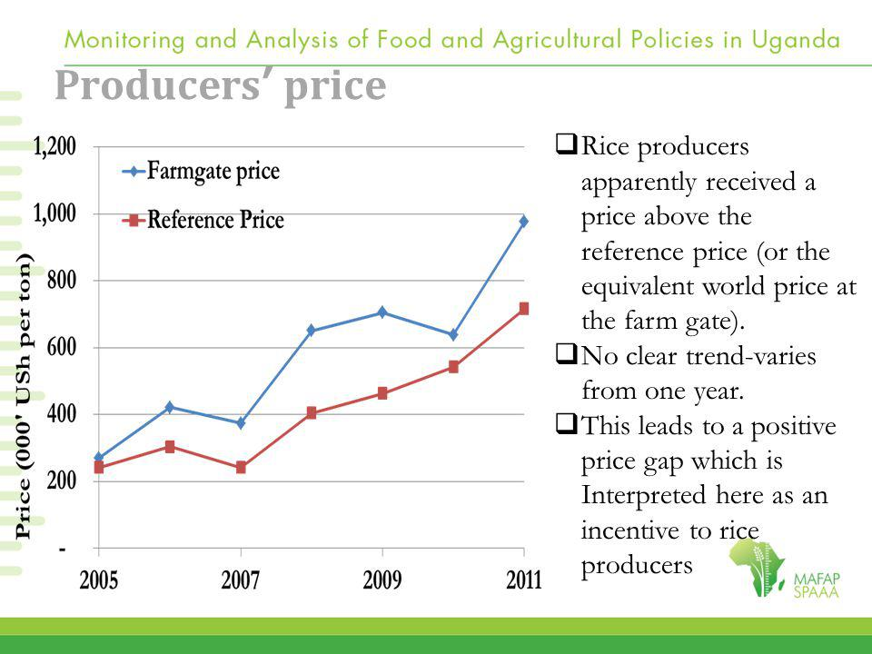 Producers' price  Rice producers apparently received a price above the reference price (or the equivalent world price at the farm gate).  No clear t
