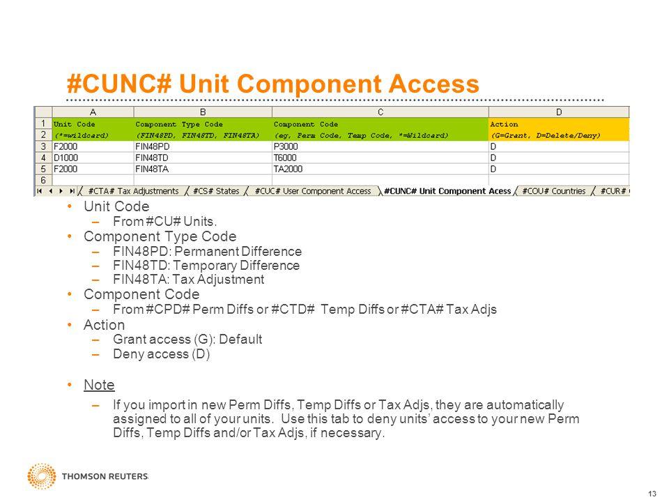 13 #CUNC# Unit Component Access Unit Code –From #CU# Units.
