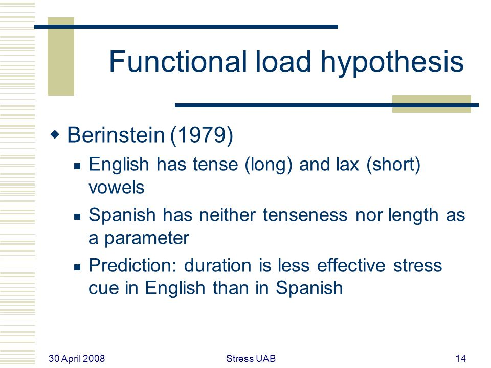30 April 2008 Stress UAB14 Functional load hypothesis  Berinstein (1979) English has tense (long) and lax (short) vowels Spanish has neither tenseness nor length as a parameter Prediction: duration is less effective stress cue in English than in Spanish