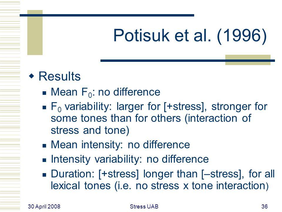 30 April 2008 Stress UAB36 Potisuk et al.