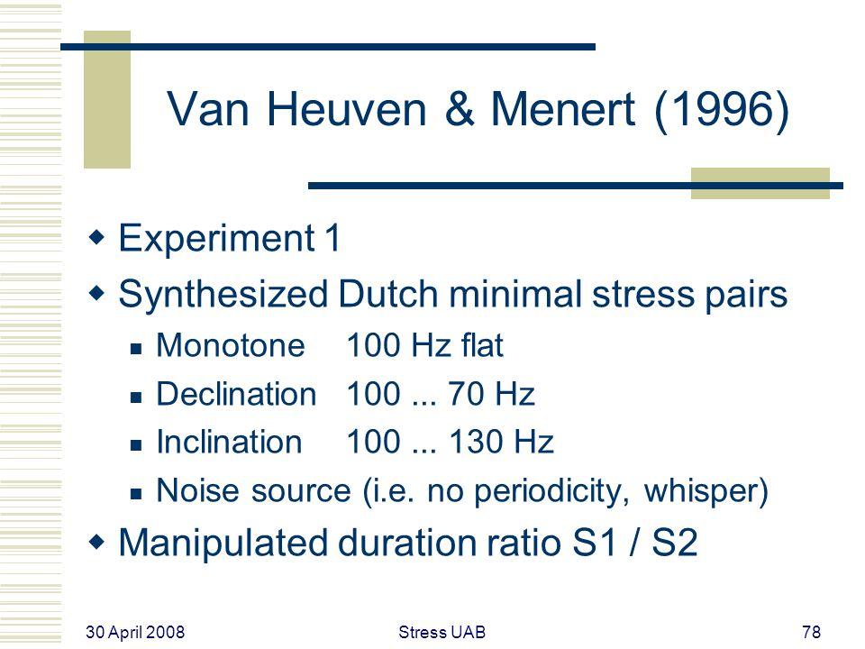 30 April 2008 Stress UAB78 Van Heuven & Menert (1996)  Experiment 1  Synthesized Dutch minimal stress pairs Monotone100 Hz flat Declination100...