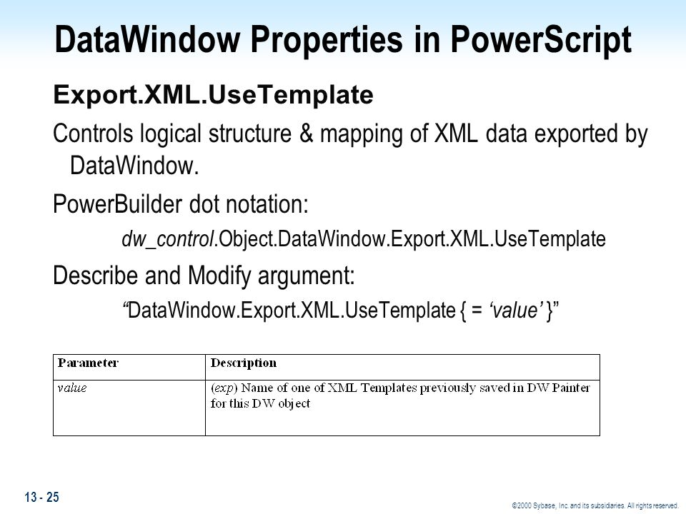 13 - 25 ©2000 Sybase, Inc. and its subsidiaries. All rights reserved. DataWindow Properties in PowerScript Export.XML.UseTemplate Controls logical str