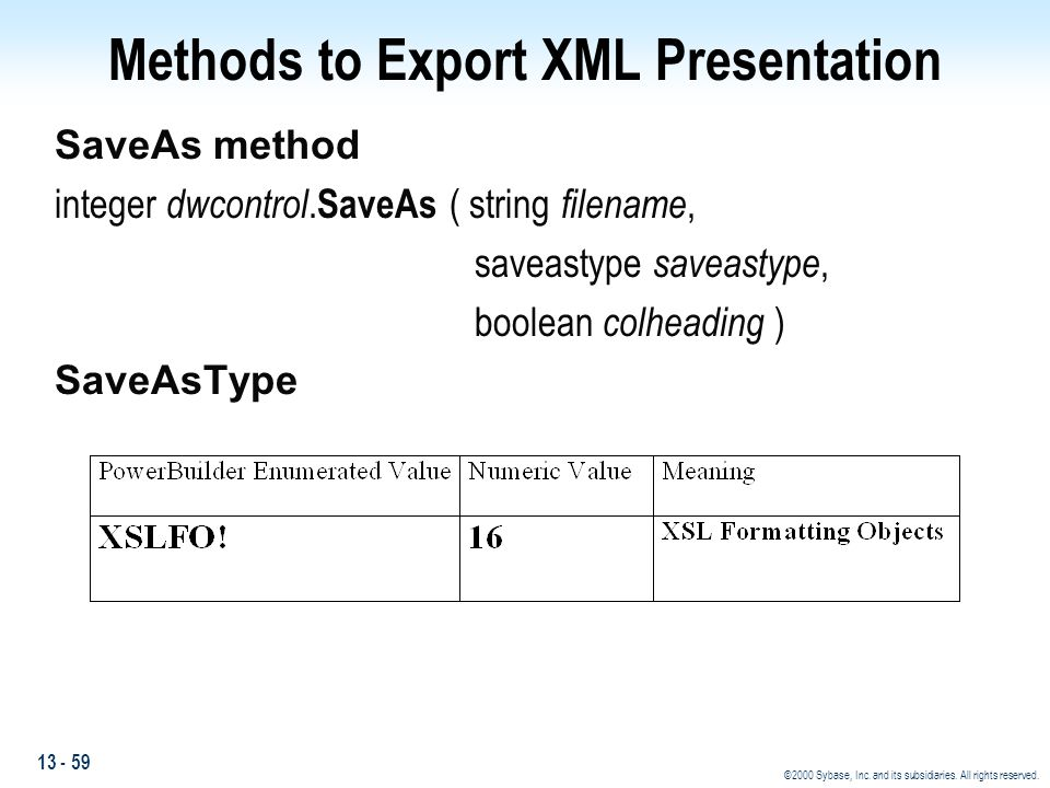 13 - 59 ©2000 Sybase, Inc. and its subsidiaries. All rights reserved. Methods to Export XML Presentation SaveAs method integer dwcontrol. SaveAs ( str
