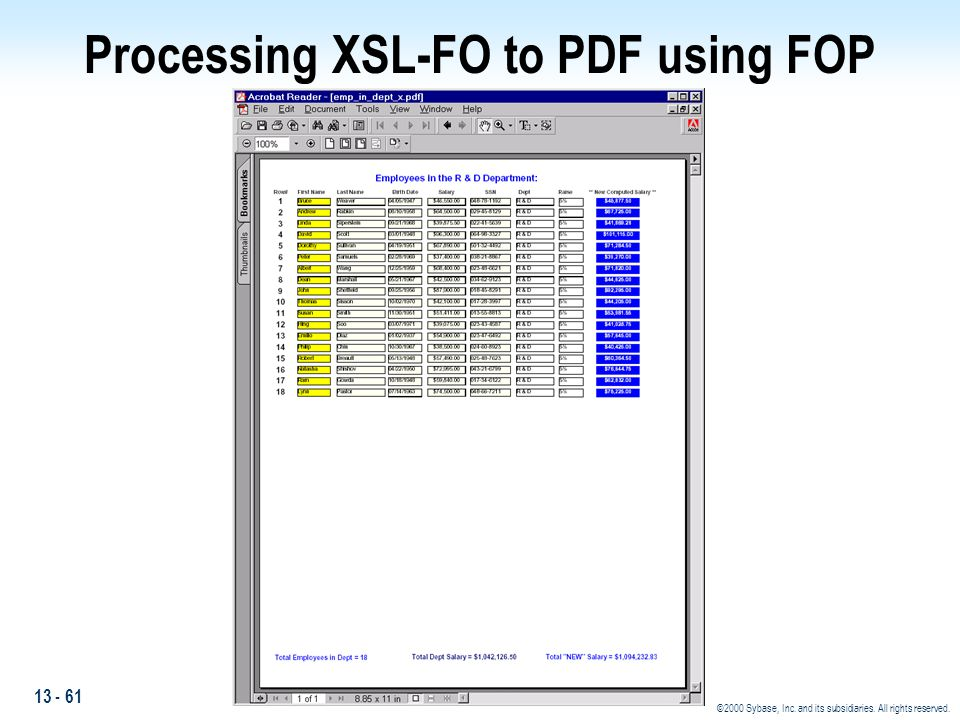 13 - 61 ©2000 Sybase, Inc. and its subsidiaries. All rights reserved. Processing XSL-FO to PDF using FOP
