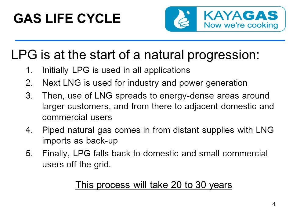 GAS LIFE CYCLE LPG is at the start of a natural progression: 1.Initially LPG is used in all applications 2.Next LNG is used for industry and power generation 3.Then, use of LNG spreads to energy-dense areas around larger customers, and from there to adjacent domestic and commercial users 4.Piped natural gas comes in from distant supplies with LNG imports as back-up 5.Finally, LPG falls back to domestic and small commercial users off the grid.