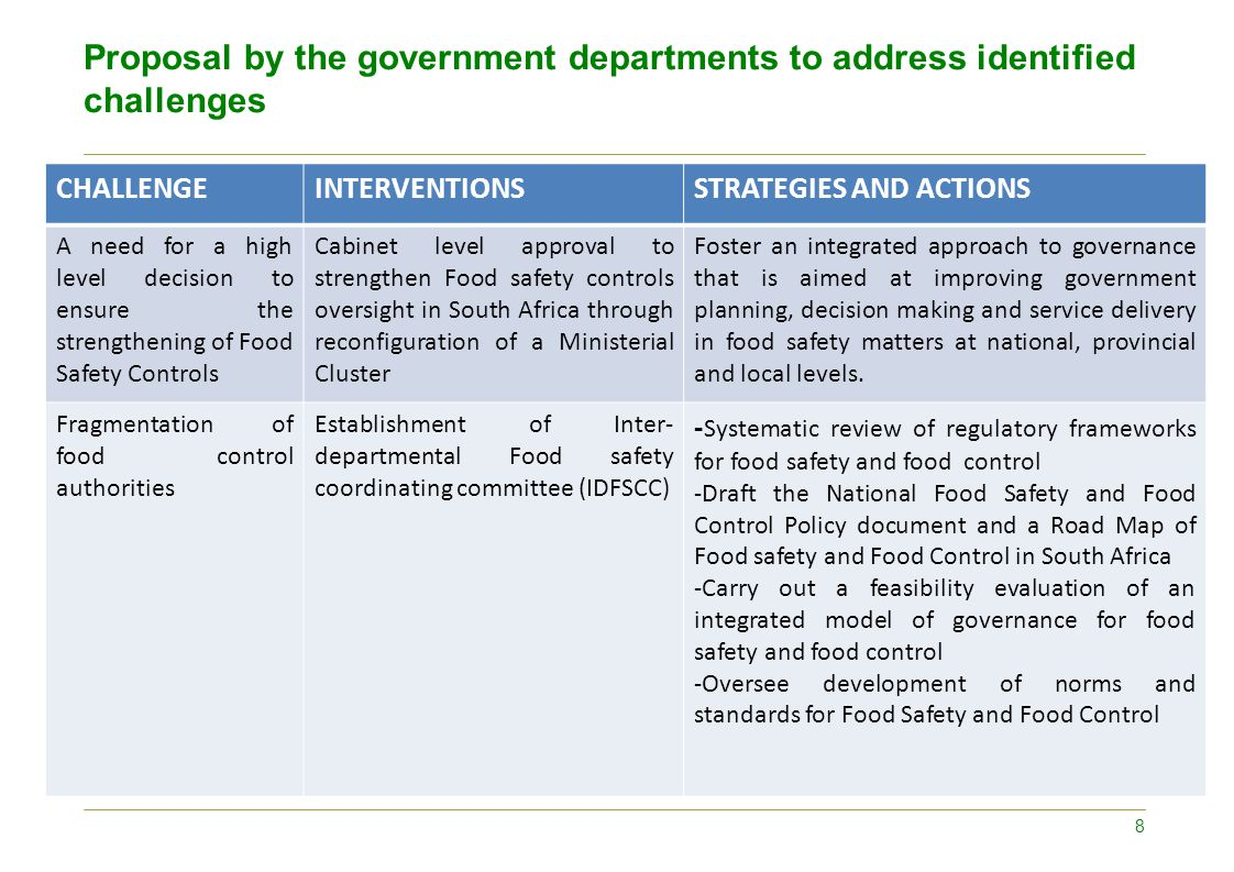 Proposal by the government departments to address identified challenges CHALLENGEINTERVENTIONSSTRATEGIES AND ACTIONS A need for a high level decision