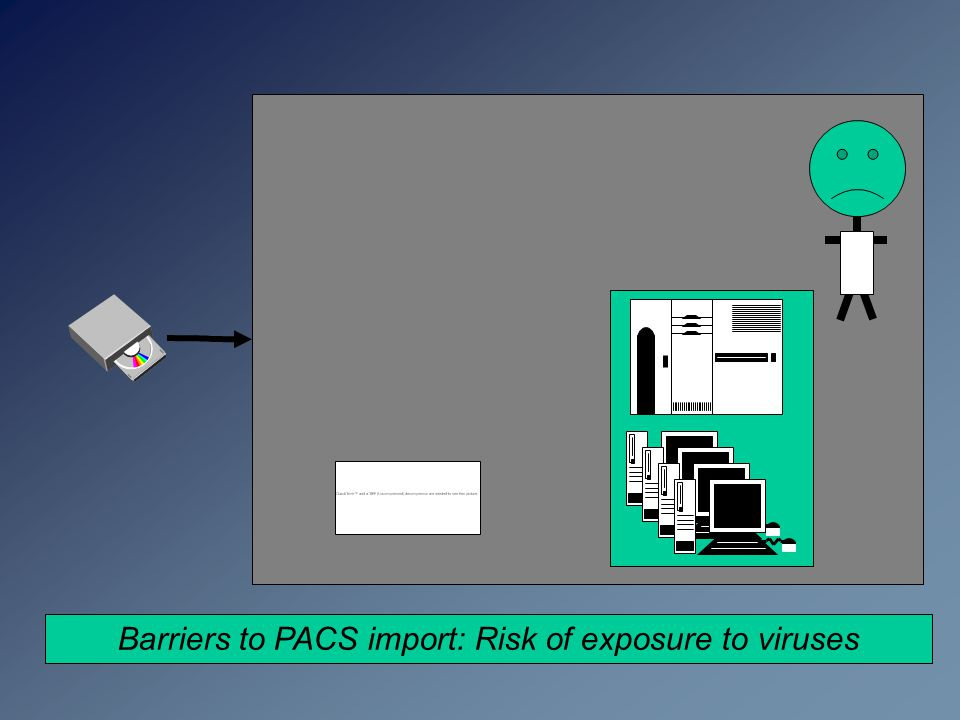 Barriers to PACS import: Risk of exposure to viruses
