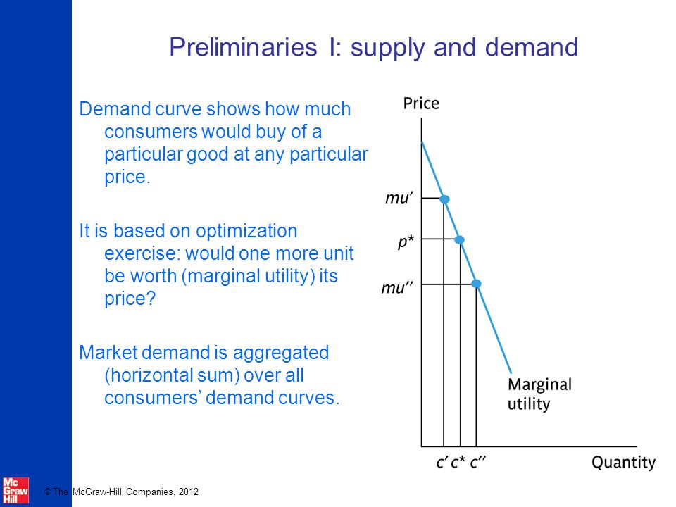 © The McGraw-Hill Companies, 2012 Preliminaries I: supply and demand Supply curve shows how much firms would offer to the market at a given price.