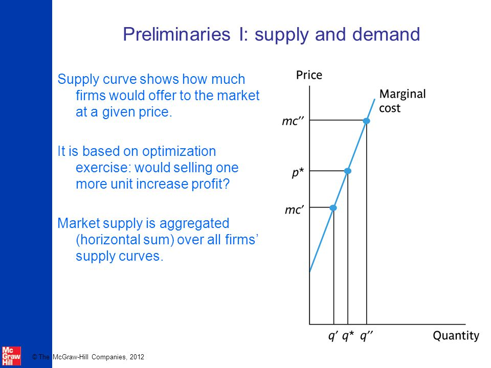 © The McGraw-Hill Companies, 2012 Welfare analysis: consumer and producer surplus Since demand curve is based on marginal utility and supply curve is based on marginal cost, they can be used to show how consumers and firms are affected by price changes.