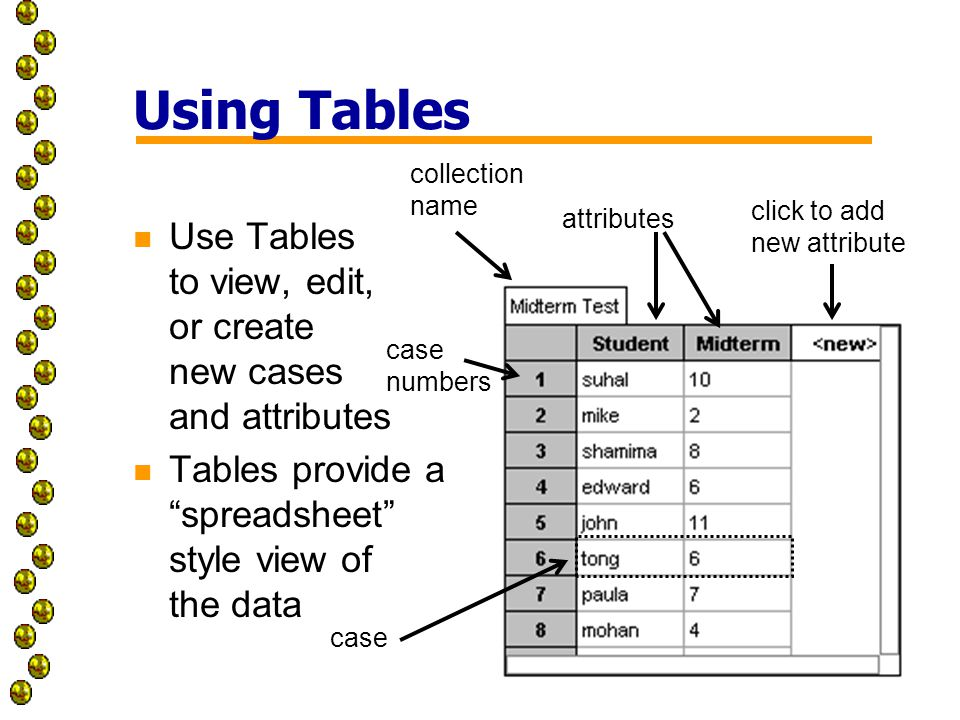Using Tables case click to add new attribute n Use Tables to view, edit, or create new cases and attributes n Tables provide a spreadsheet style view of the data collection name case numbers attributes
