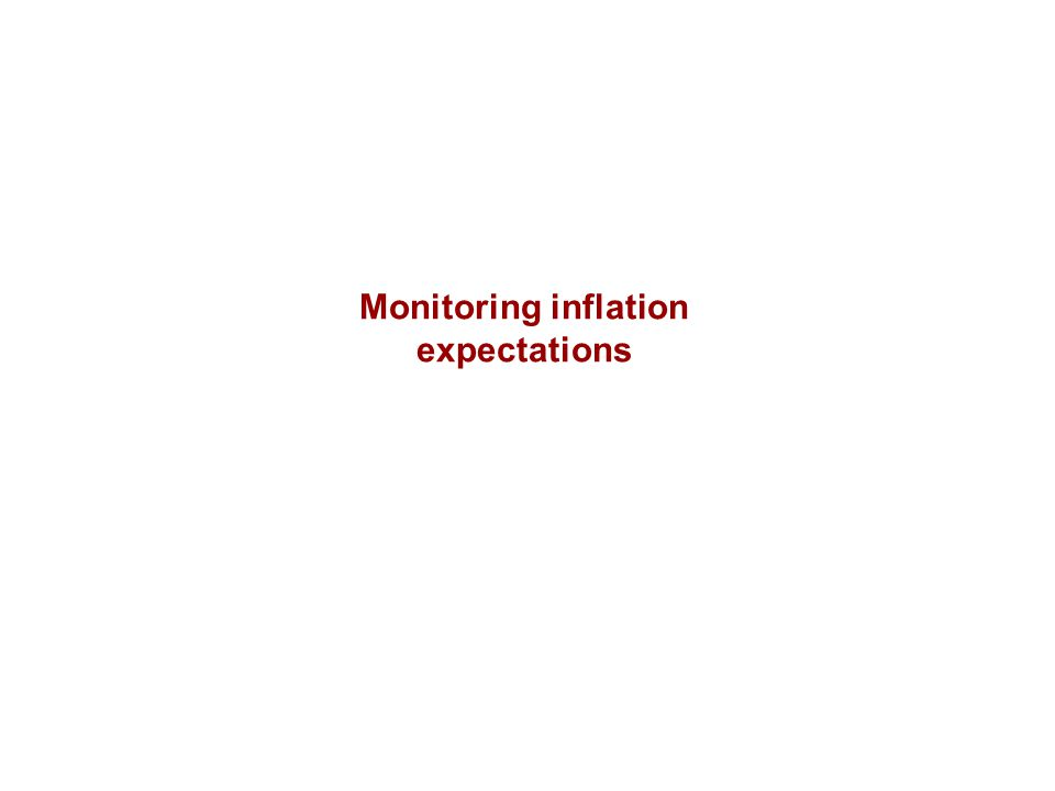 Monitoring inflation expectations