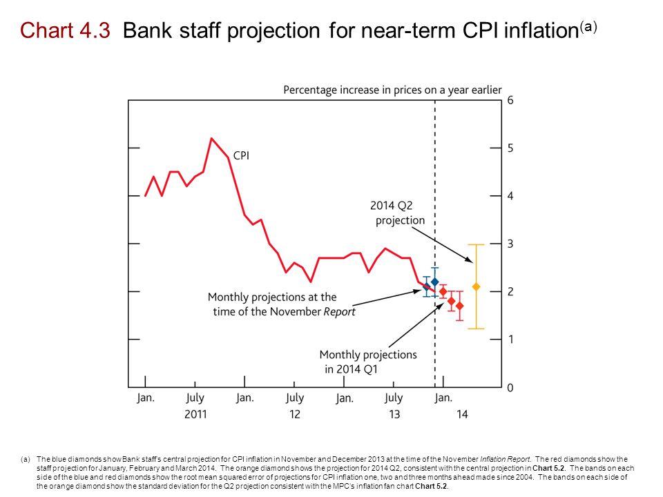The long-run RPI-CPI wedge