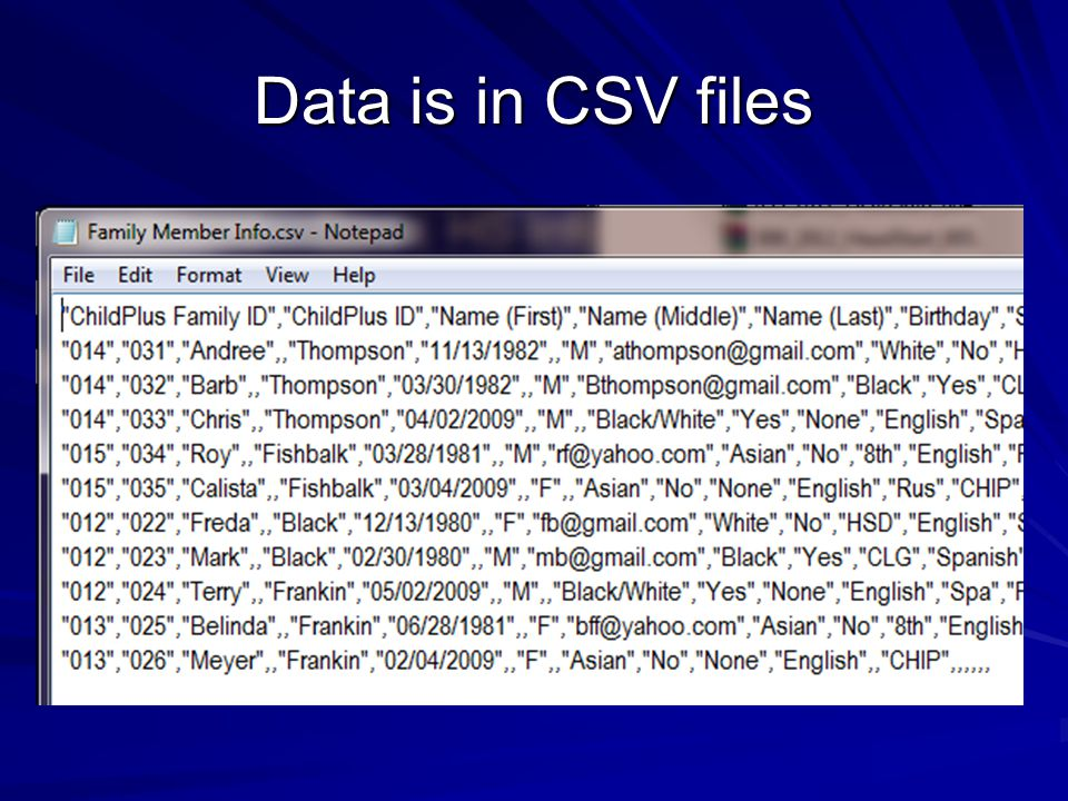Data is in CSV files