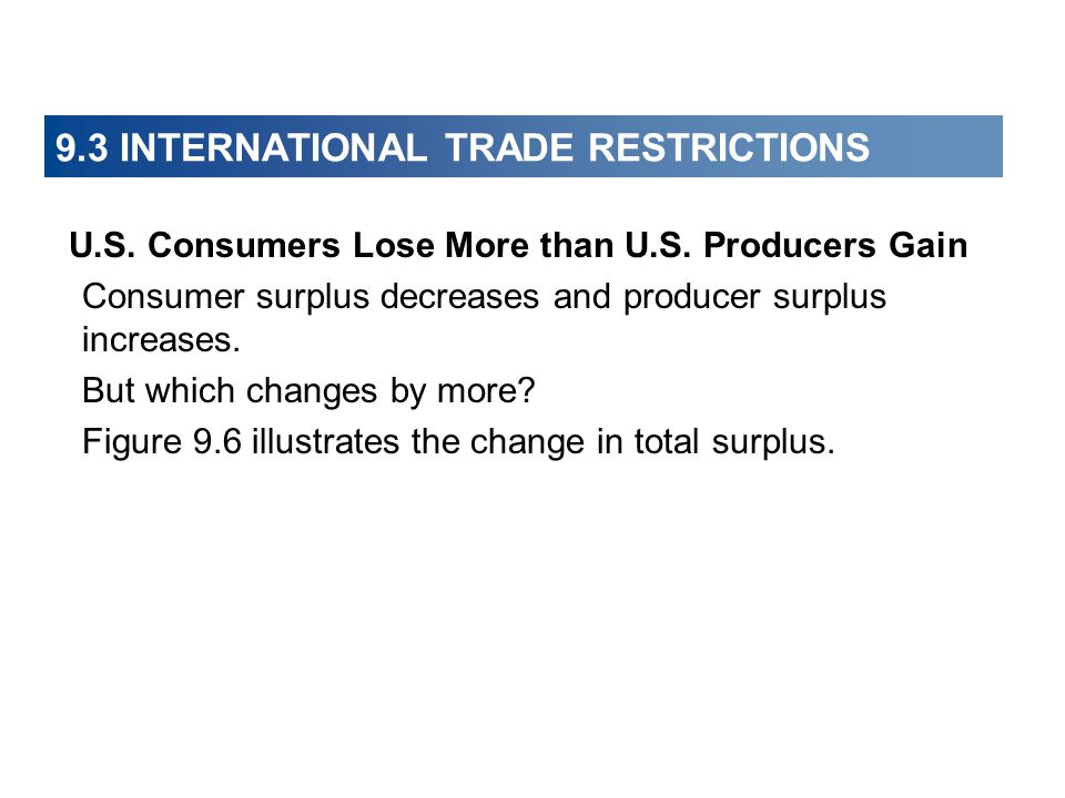 9.3 INTERNATIONAL TRADE RESTRICTIONS U.S. Consumers Lose More than U.S. Producers Gain Consumer surplus decreases and producer surplus increases. But