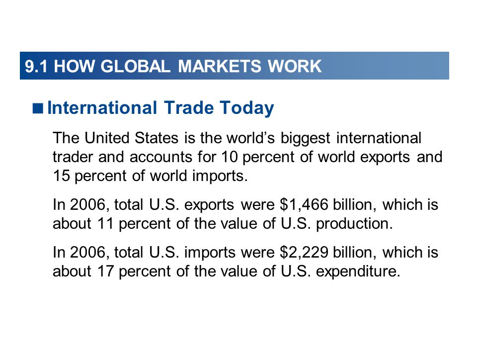 9.1 HOW GLOBAL MARKETS WORK The world market for airplanes determines 4.