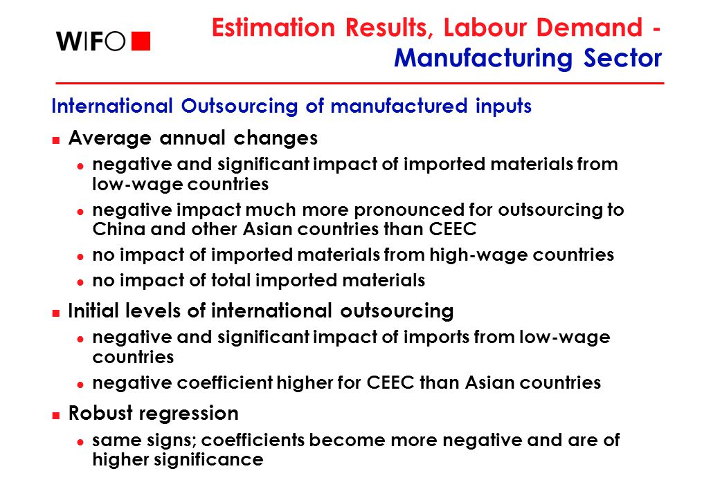 Estimation Results, Labour Demand - Manufacturing Sector International Outsourcing of manufactured inputs Average annual changes negative and significant impact of imported materials from low-wage countries negative impact much more pronounced for outsourcing to China and other Asian countries than CEEC no impact of imported materials from high-wage countries no impact of total imported materials Initial levels of international outsourcing negative and significant impact of imports from low-wage countries negative coefficient higher for CEEC than Asian countries Robust regression same signs; coefficients become more negative and are of higher significance