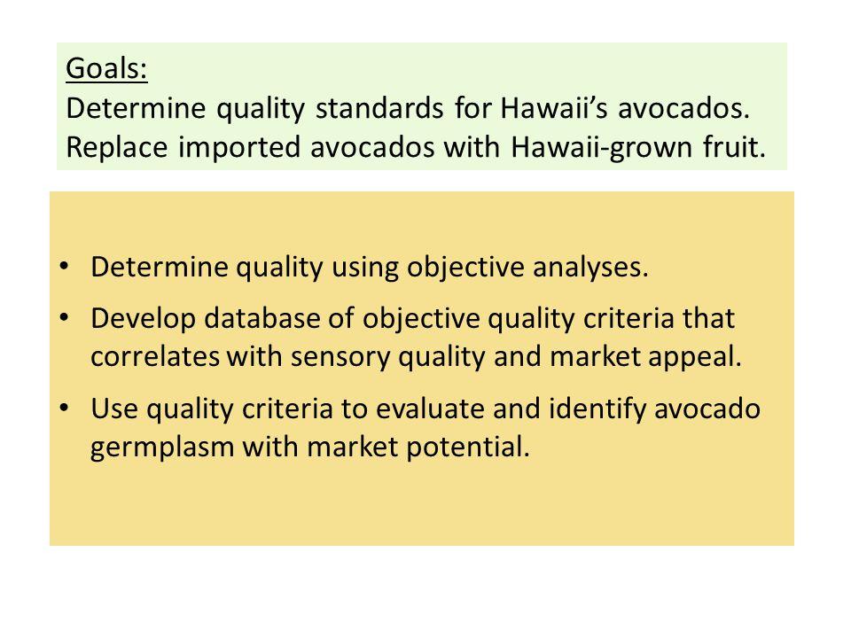 Goals: Determine quality standards for Hawaii's avocados.