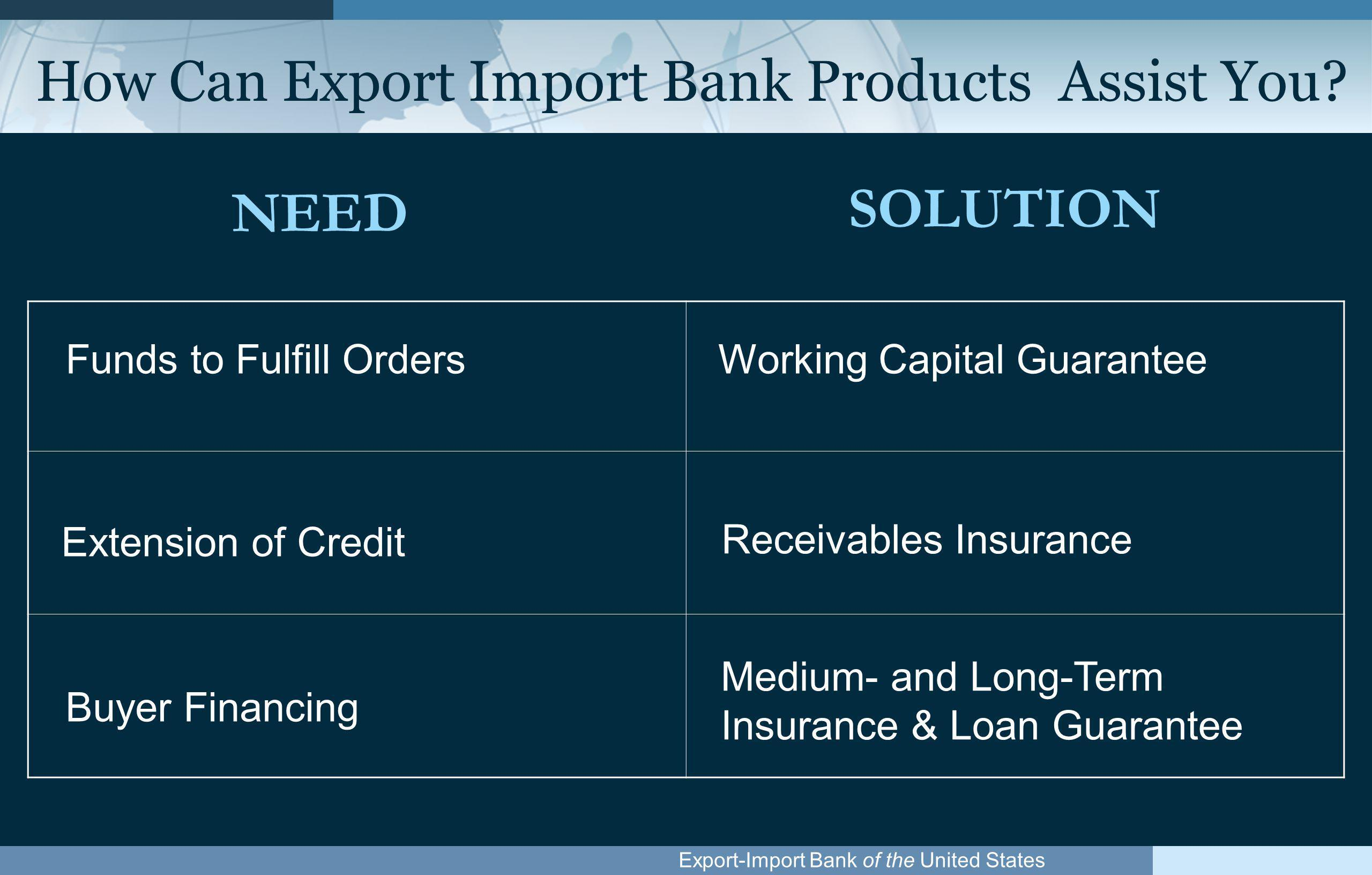 Export-Import Bank of the United States NEED SOLUTION Extension of Credit Working Capital GuaranteeFunds to Fulfill Orders Buyer Financing Medium- and Long-Term Insurance & Loan Guarantee Receivables Insurance How Can Export Import Bank Products Assist You