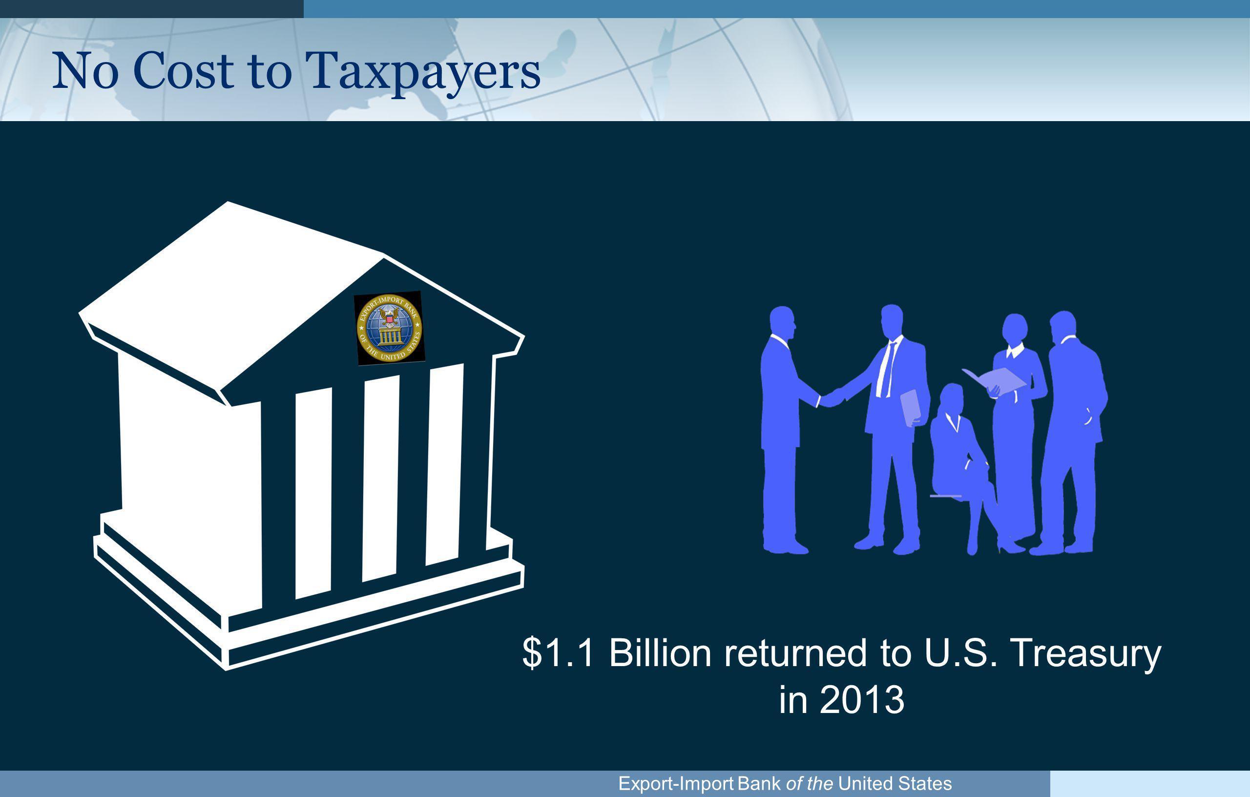 Export-Import Bank of the United States $1.1 Billion returned to U.S.