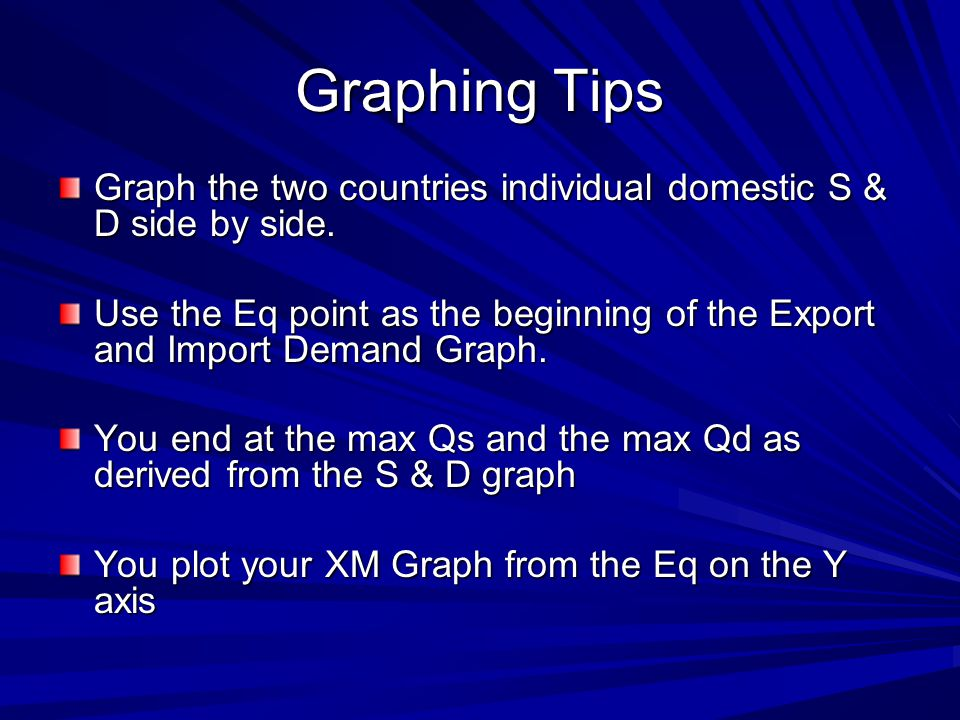 Graphing Tips Graph the two countries individual domestic S & D side by side. Use the Eq point as the beginning of the Export and Import Demand Graph.