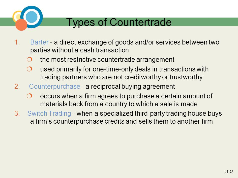 13-25 Types of Countertrade 1.Barter - a direct exchange of goods and/or services between two parties without a cash transaction  the most restrictive countertrade arrangement  used primarily for one-time-only deals in transactions with trading partners who are not creditworthy or trustworthy 2.