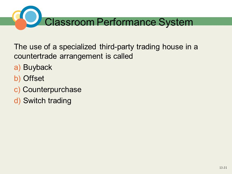 13-31 Classroom Performance System The use of a specialized third-party trading house in a countertrade arrangement is called a) Buyback b) Offset c)