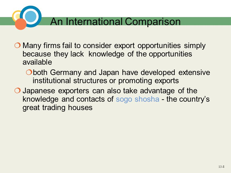 13-8 An International Comparison  Many firms fail to consider export opportunities simply because they lack knowledge of the opportunities available  both Germany and Japan have developed extensive institutional structures or promoting exports  Japanese exporters can also take advantage of the knowledge and contacts of sogo shosha - the country's great trading houses