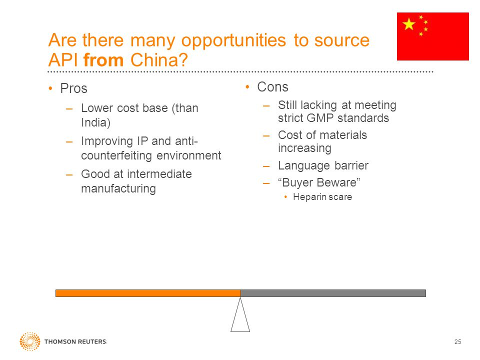 25 Are there many opportunities to source API from China.