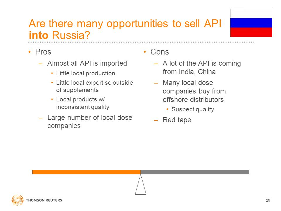 29 Are there many opportunities to sell API into Russia.