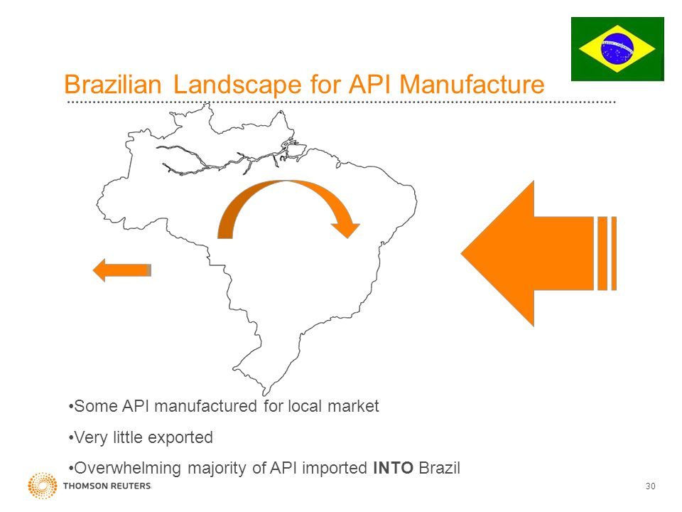 Brazilian Landscape for API Manufacture 30 Some API manufactured for local market Very little exported Overwhelming majority of API imported INTO Brazil