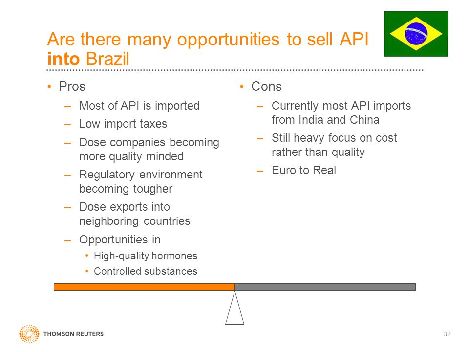 32 Are there many opportunities to sell API into Brazil Pros –Most of API is imported –Low import taxes –Dose companies becoming more quality minded –Regulatory environment becoming tougher –Dose exports into neighboring countries –Opportunities in High-quality hormones Controlled substances Cons –Currently most API imports from India and China –Still heavy focus on cost rather than quality –Euro to Real