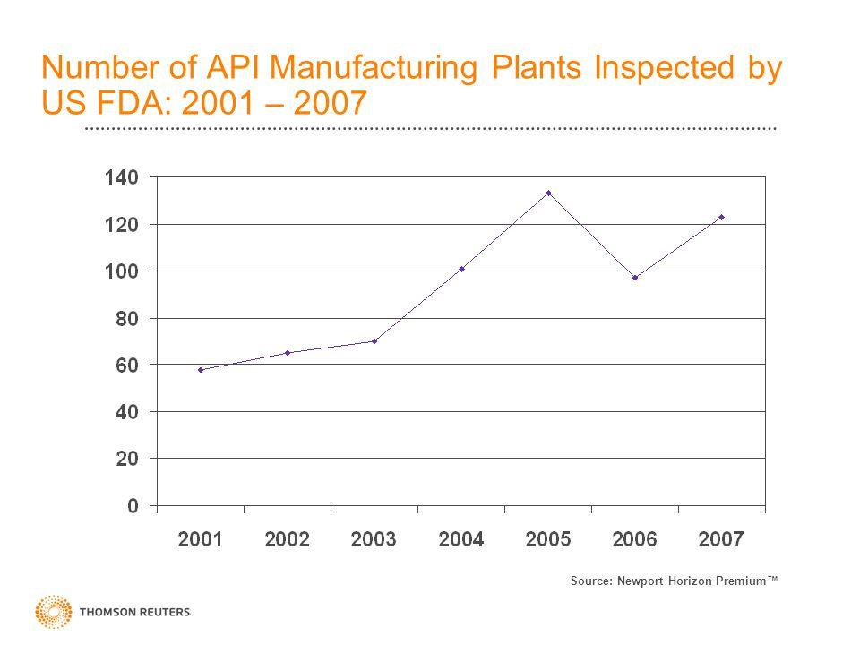 Indian Corporate Groups Pursuing Regulated API Markets 16