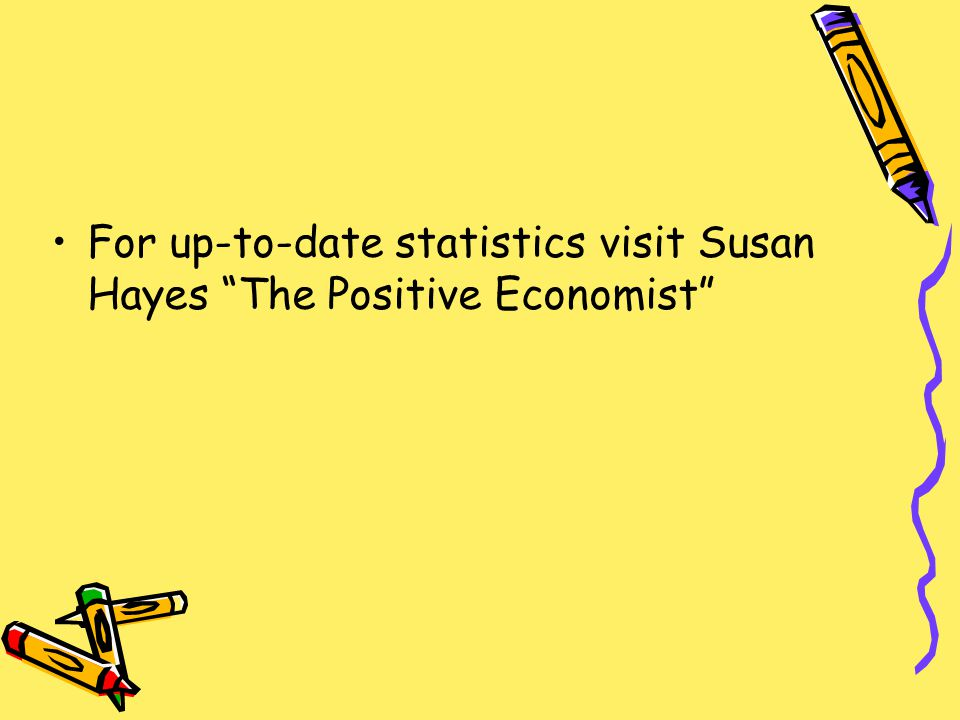 For up-to-date statistics visit Susan Hayes The Positive Economist