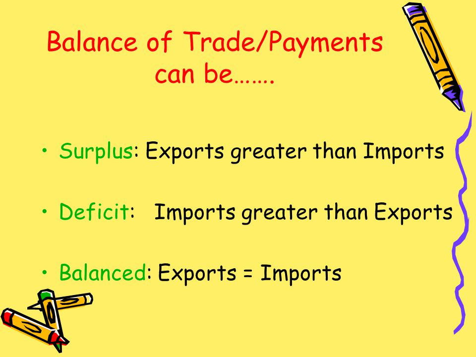 Balance of Trade/Payments can be…….
