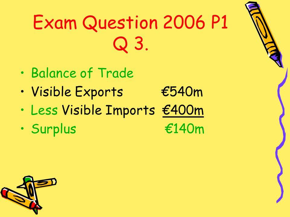 Exam Question 2006 P1 Q 3.